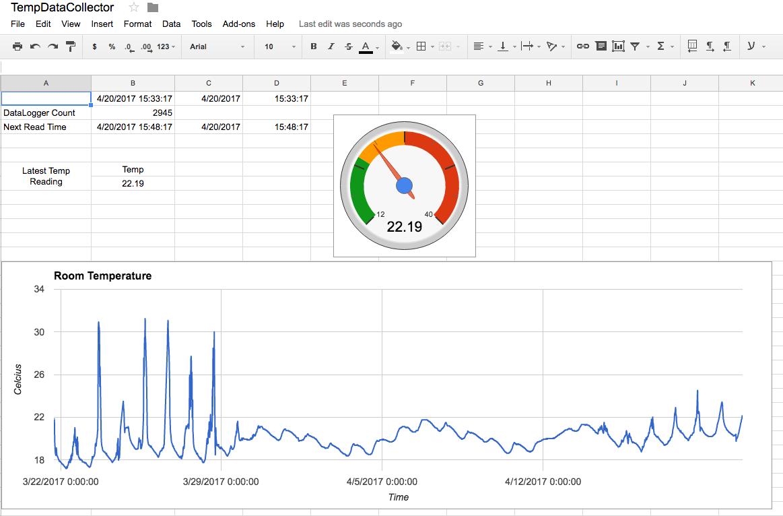ESP8266 DS18B20 - Temperature Logging to Google Sheets
